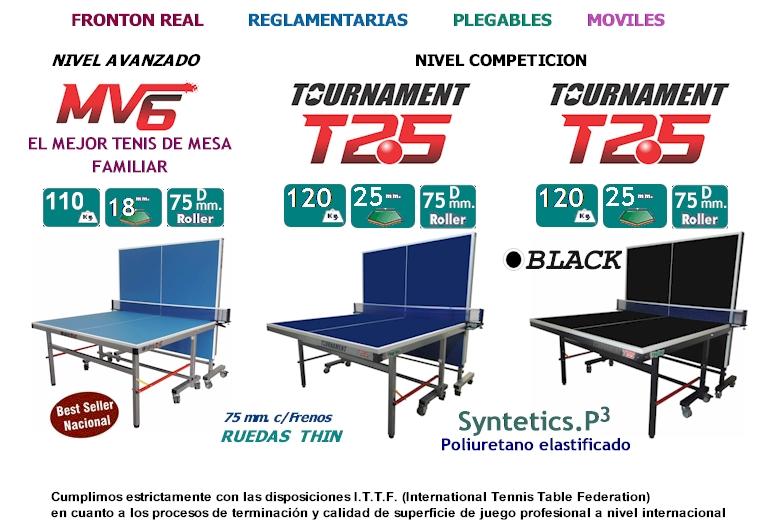8f5357e6b Metegoles familiares y comerciales World Cup reconocidos por la Asociación  Argentina de fútbol de mesa